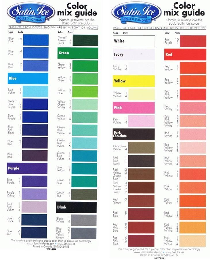 mix food coloring chart - Boat.jeremyeaton.co