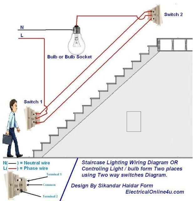 Escalera con luz combin. | INSTALACIONES ELECTRICAS | Pinterest ...