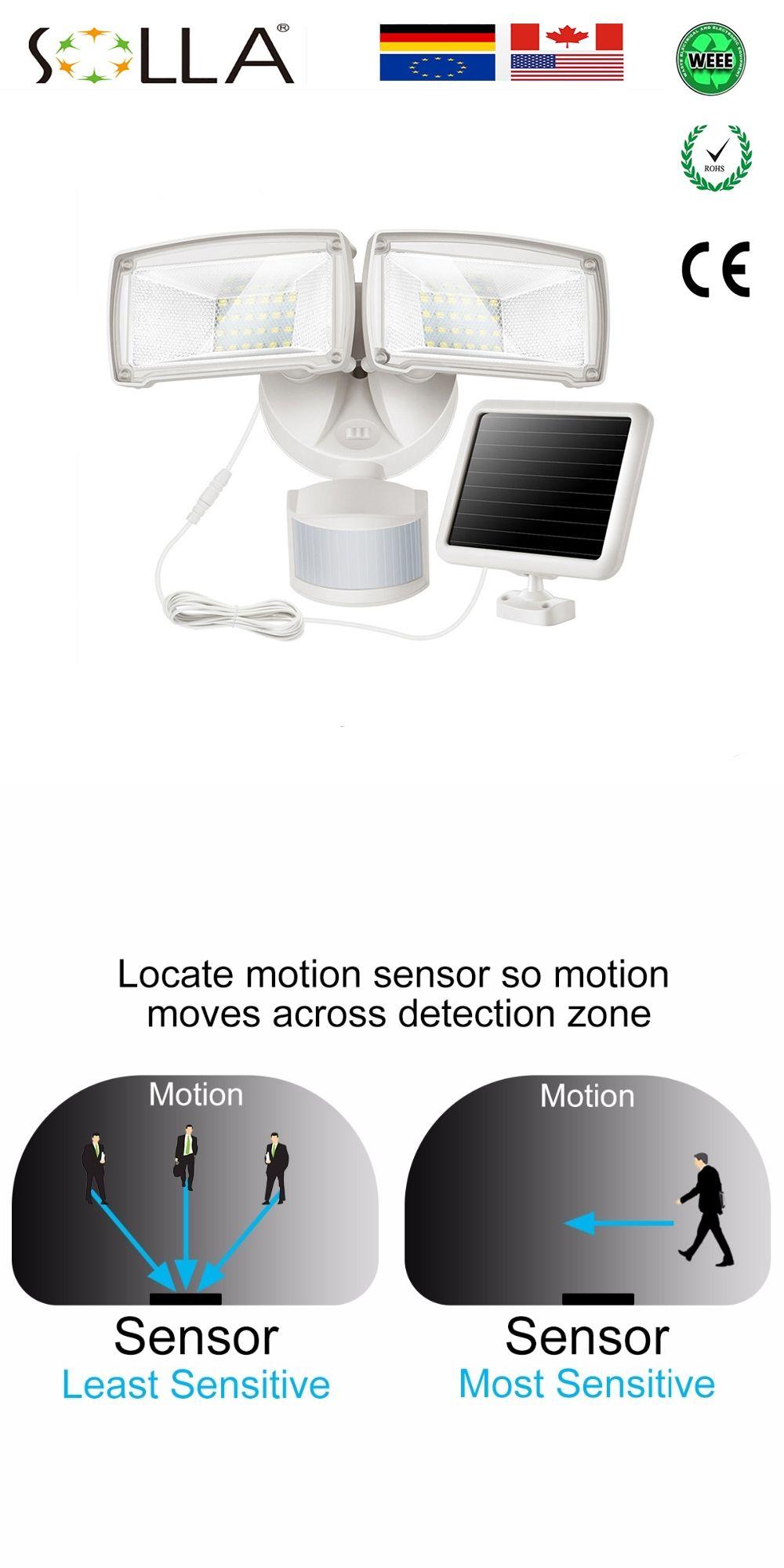Outdoor Solar powered pir Motion Sensor LED flood Light 4.5M wire ...