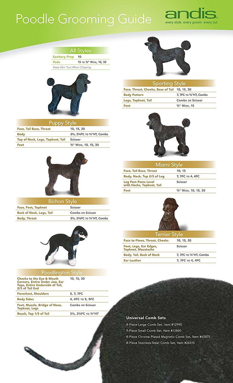 medium resolution of andis pet ultraedge narrow cut dog clipper blade size 5 8 1 32 inch cut length 64960