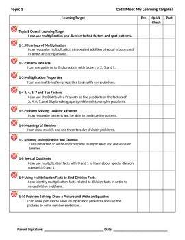 Th Grade Envision Math Topics    Self Assessment Sheet