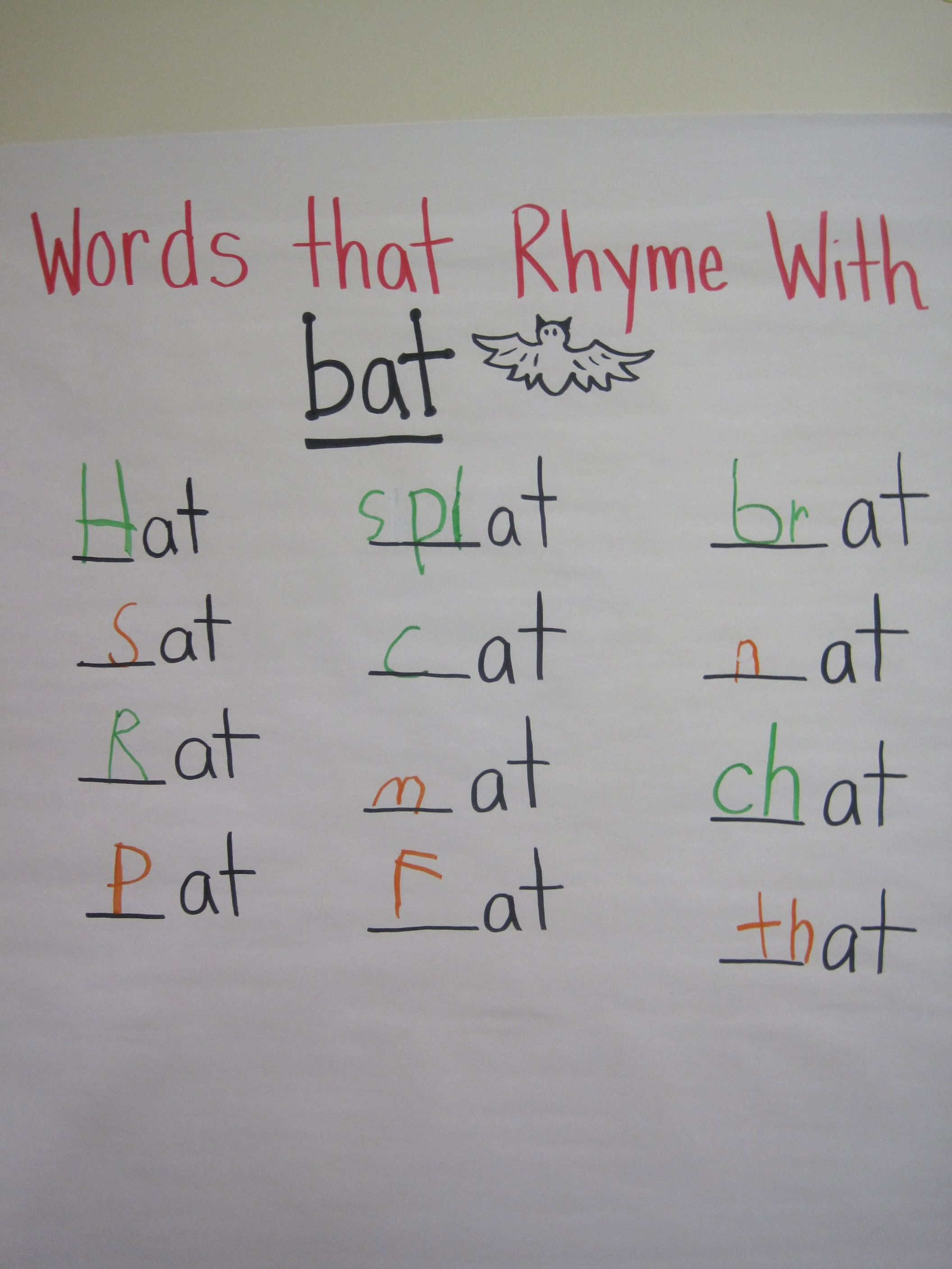 The Beginning Of Rhyming And Word Families We Used The Beginning Of Our Bat Unit During