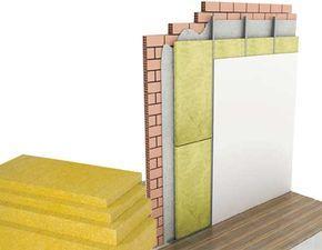Panel Aislamiento Térmico Y Acústico Aislar Térmica Y Acústicamente Paredes Construcción En Construccion En Seco Aislamiento Acústico Casa Contenedor Planos