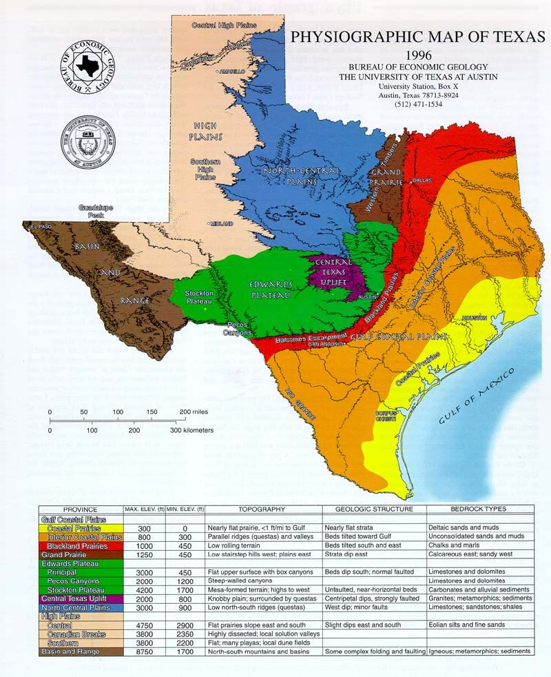 Texas Physiographic Map 1890 In 2019 Geology Texas