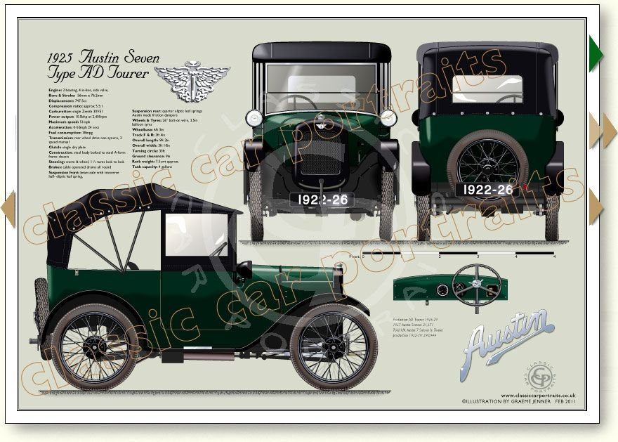 Austin Seven AC Tourer 1924-26 post vintage car portrait print ...