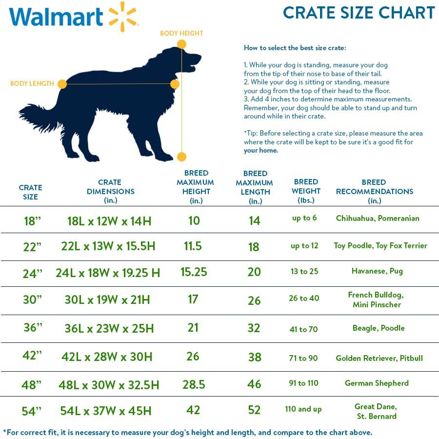 Vibrant Life Folding Dog Crate 36 Double Door Kennel With Divider Online Only Price Ad Dog Sponsored Crate Dog Crate Folding Dog Crate Dog Cage Sizes