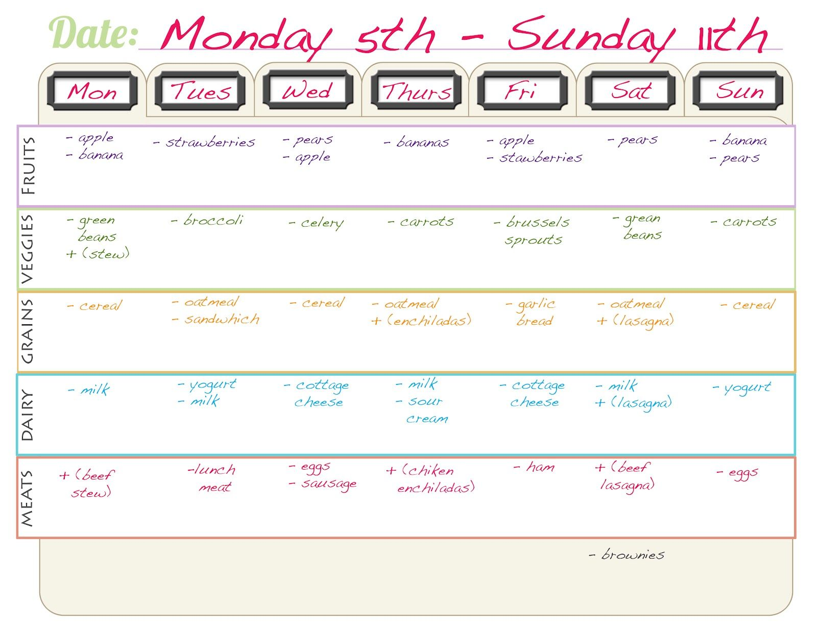 Discover. Create. Live.: Graphic Monday: Shopping List/ Meal Planning Guide