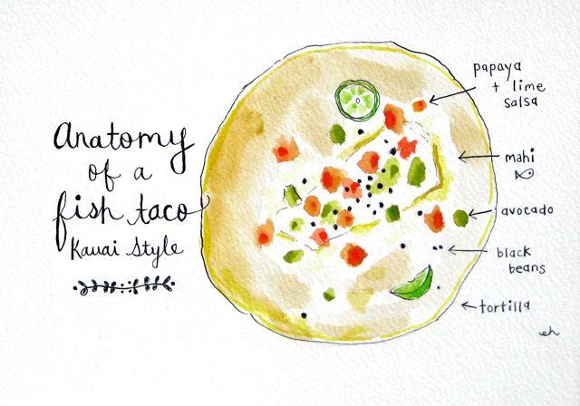 fish taco!   Elizabeth Hubbell Studio by Elizabeth