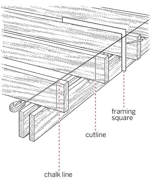 Pin on Woodworking techniques