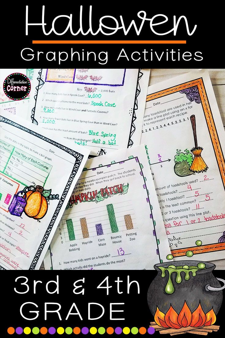 Halloween Math Graphing | Halloween math worksheets ...