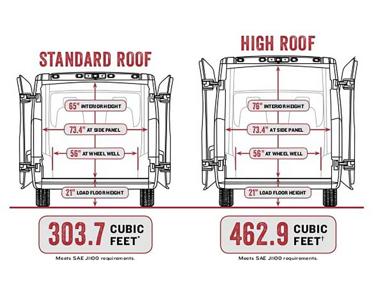How to measure Dodge RAM Promaster Roof Heights   Van