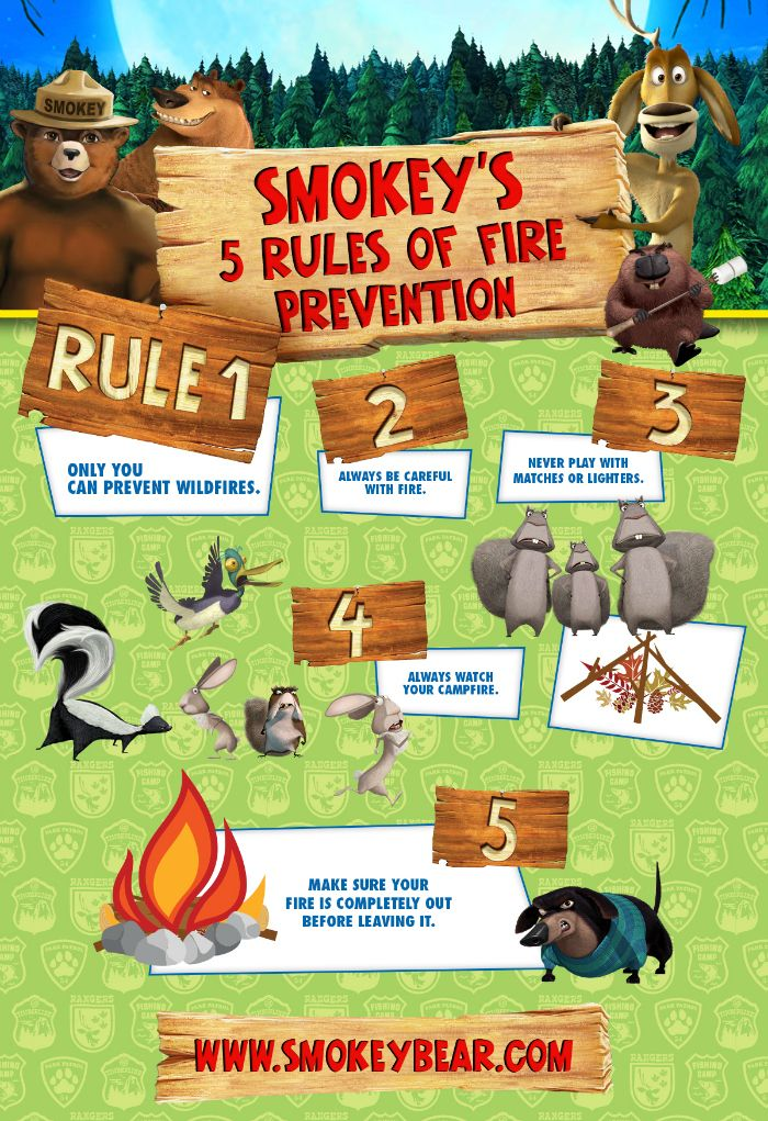 Smokey's 5 Rules of Fire Prevention Fire safety for kids