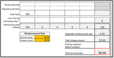 Mileage Reimbursement Form For You Project Managers Out There