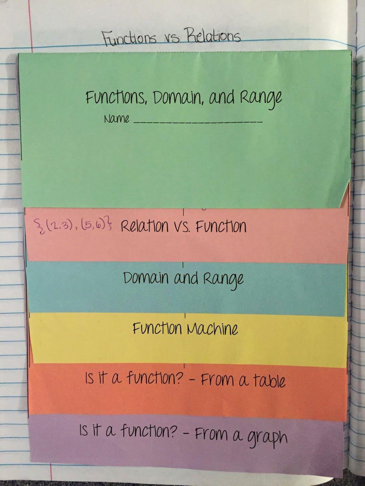 Algebra 2 Unit 1 Characteristics Of Functions Interactive