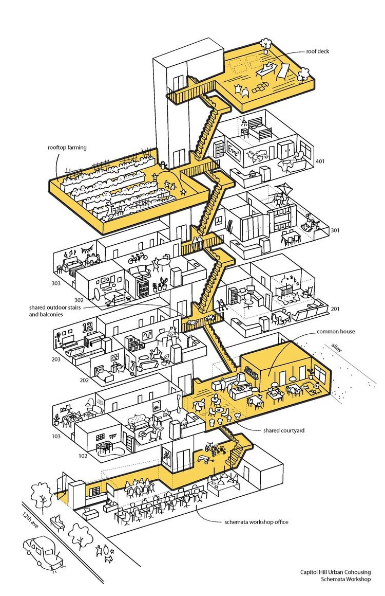 diagraming stairs architecture pinterest diagram architecture