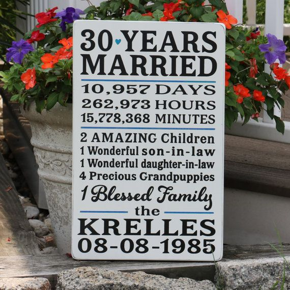 Wedding Gifts By Years: Customized 30 Year Anniversary Sign With Wedding Date … In