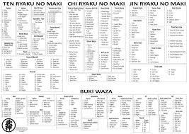 NEW Tenchijin Bujinkan TEN Ryaku no Maki Training-Manual