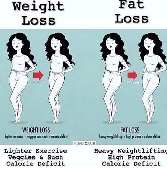 Super Weight Loss Plan Indian #fitness #DietPlanTemplate