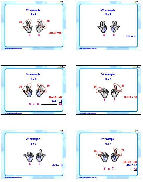 Kids Maths made easy (need to understand basic of ...