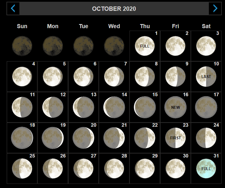 October 2020 Moon Phases Calendar in 2020 Moon phase