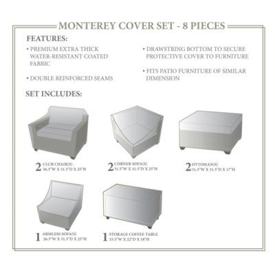 Sol 72 Outdoor Rochford 8 Piece Patio Furniture Cover Set Color