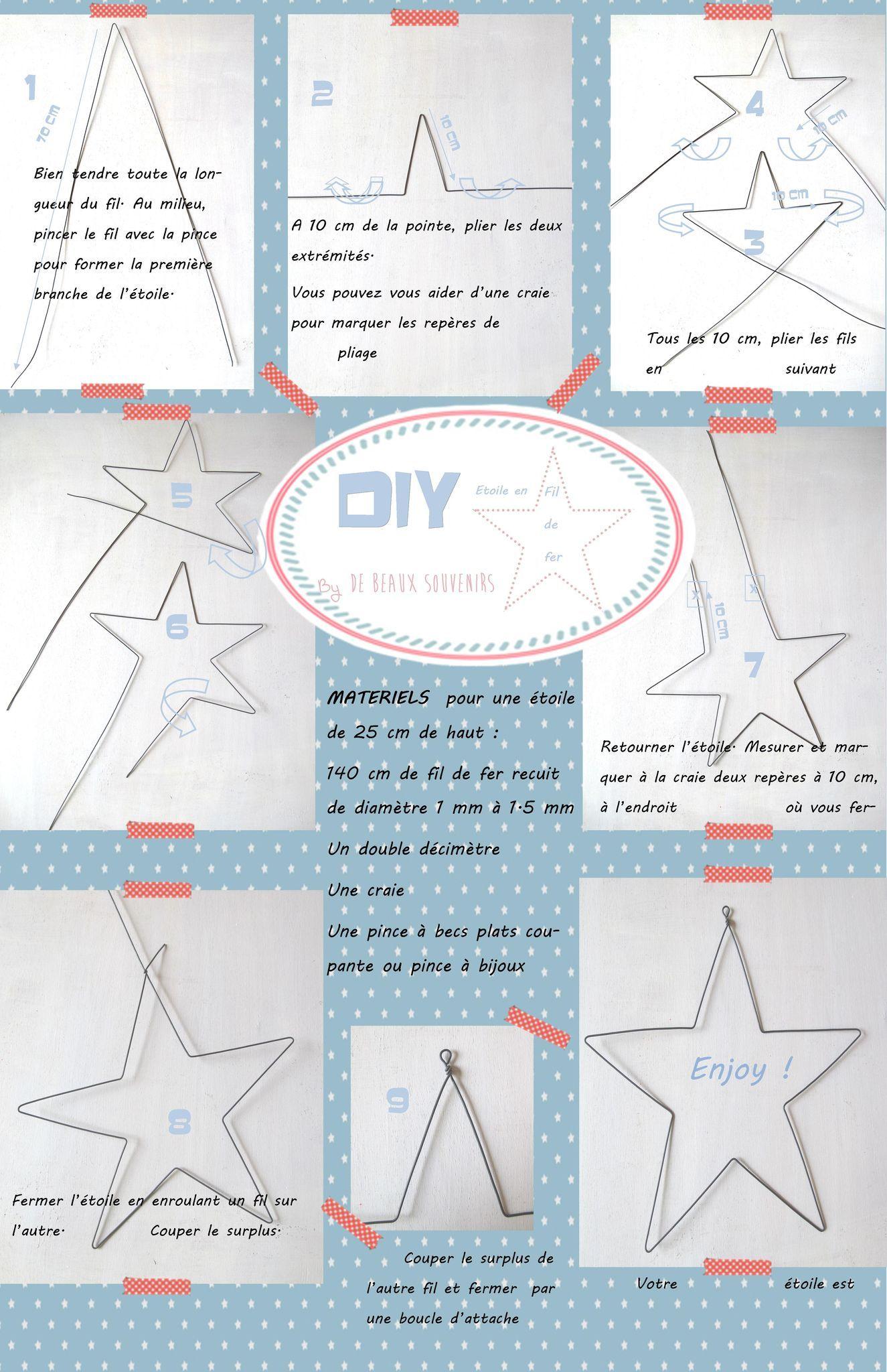DIY { Faire une étoile en fil de fer } - De Beaux Souvenirs create a ...