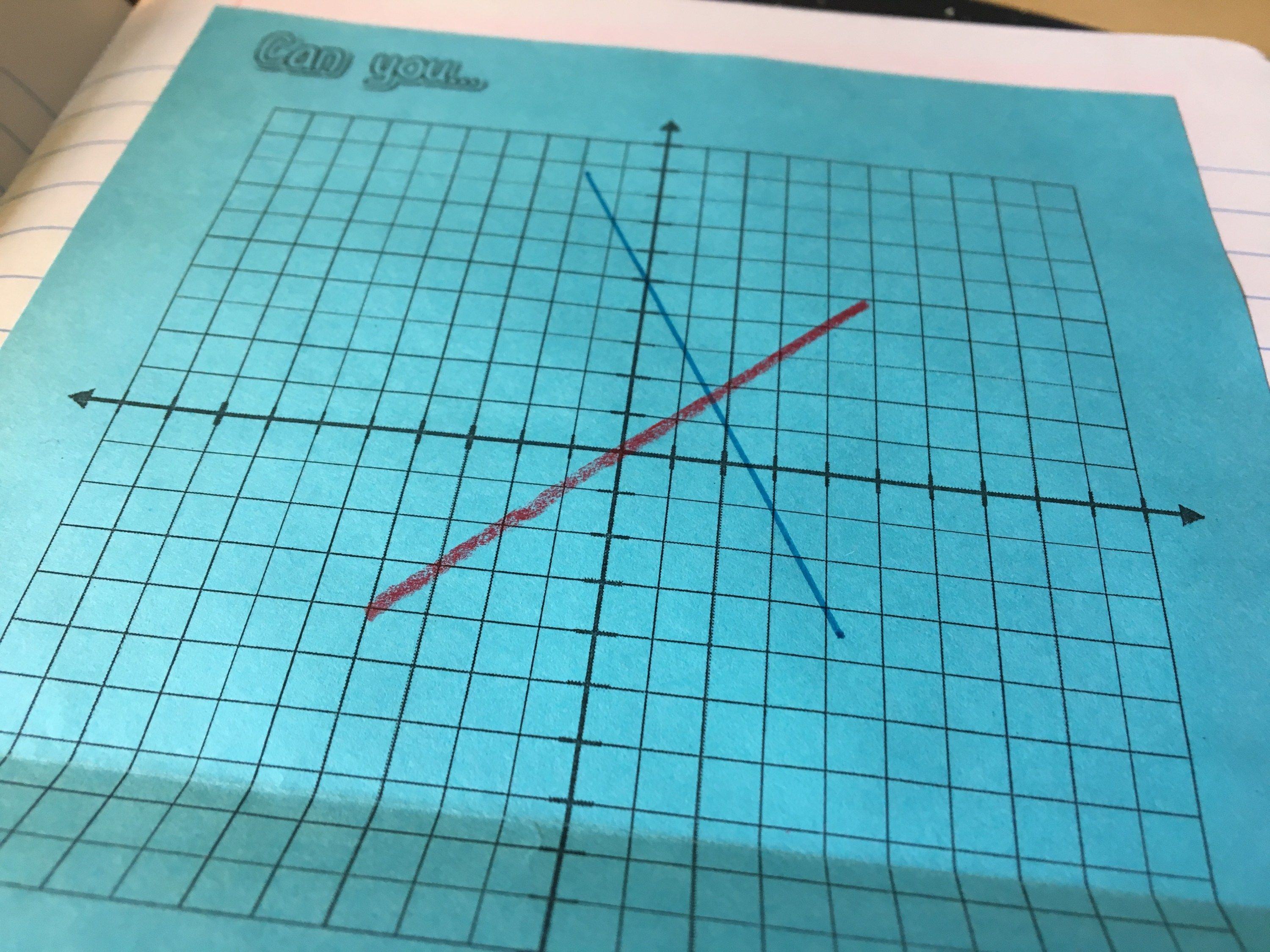 Teaching Similar Triangles And Slope In An Interactive