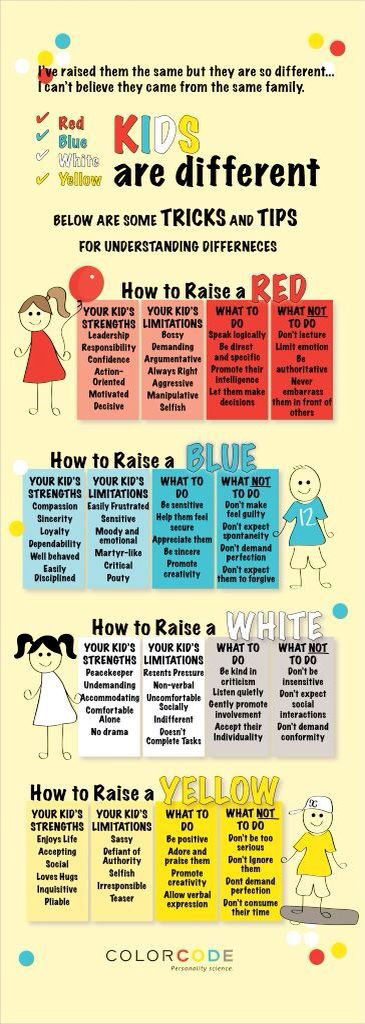 COLOR CODE'S INSIGHTS ON CHILDREN'S PERSONALITIES | baby