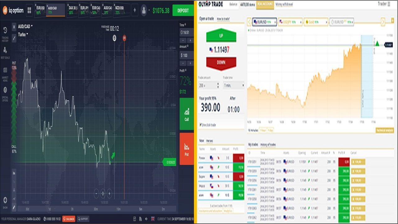 Opciones trading cursos sydney 2017