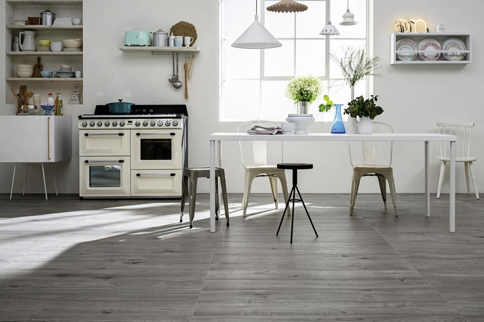 Piastrelle per la cucina inspired by budget pinterest