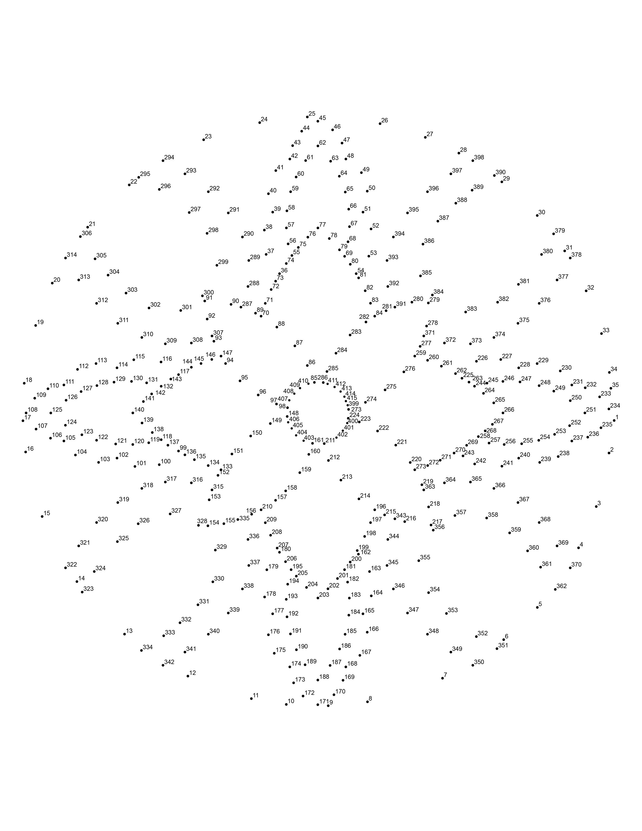 Dot To Dot Printables Worksheet Mandala Coloring Pages For