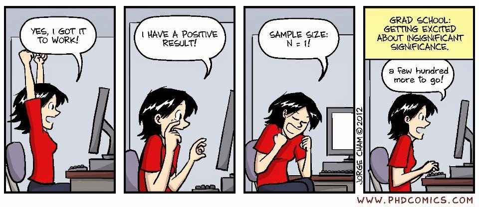 phd comics cecilia thesis Phd comics cecilia thesisbuy a personal statement paper to get into graduate schooldistribution officer cover letterbuy essay without getting caught.