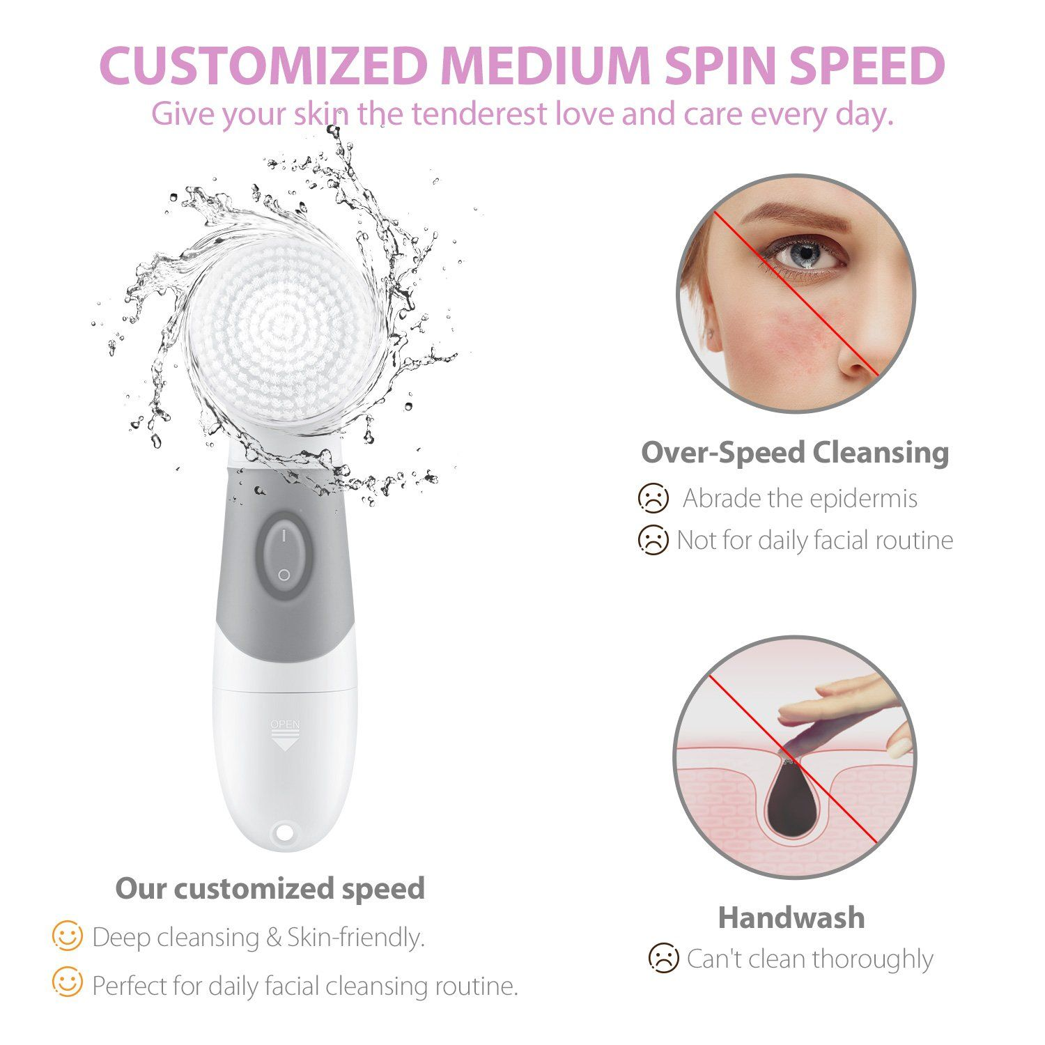 Facial Brush Body Skin Cleansing System Spin Brush For Face And Body Deep Cleansing Gentle Exfoliator Sk Facial Cleansing Brush Cleansing Brush Spin Brush Face