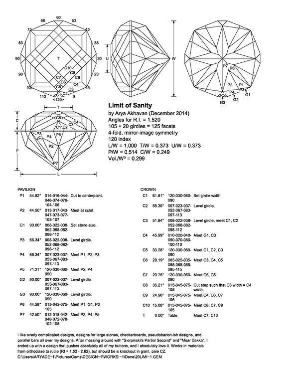 Limit Of Sanity  Diagram  Jpg