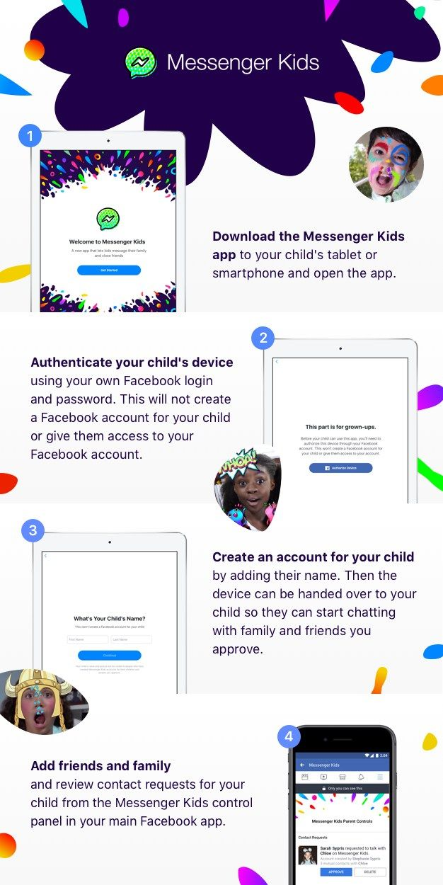 Everything You Need To Know About The New Messenger Kids