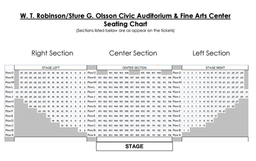 The Incredible Robinson Auditorium Di 2020