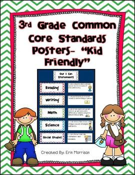 3rd Grade Common Core Standards Posters-
