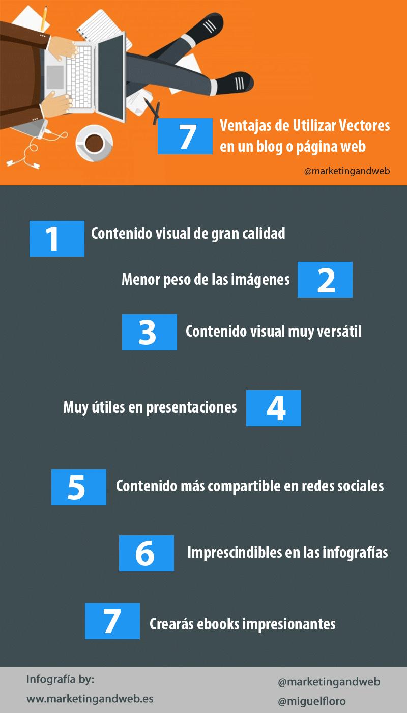 Pin En Criar Um Site Em Português Ou Español