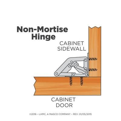 Liberty 90 Degree Surface Mount Hidden Spring Cabinet Hinge 1 Pair H01068c Uc C5 The Home Depot Hinges Hinges For Cabinets Concealed Hinges