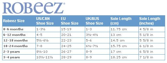 Robeez baby shoes size chart with length in cm in helpful for