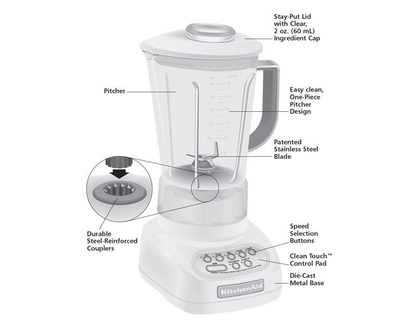 Kitchenaid Blender White kitchen aid blender | product diagram | pinterest