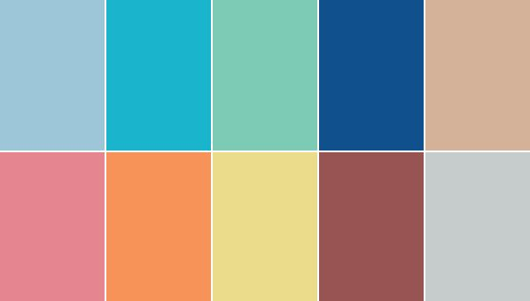 Love these colors!  Pantone's Top Colors For Spring 2015 Are All About The Blues