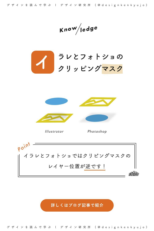 イラレとフォトショのクリッピングマスクの違い イラレ フォトショ 文字デザイン