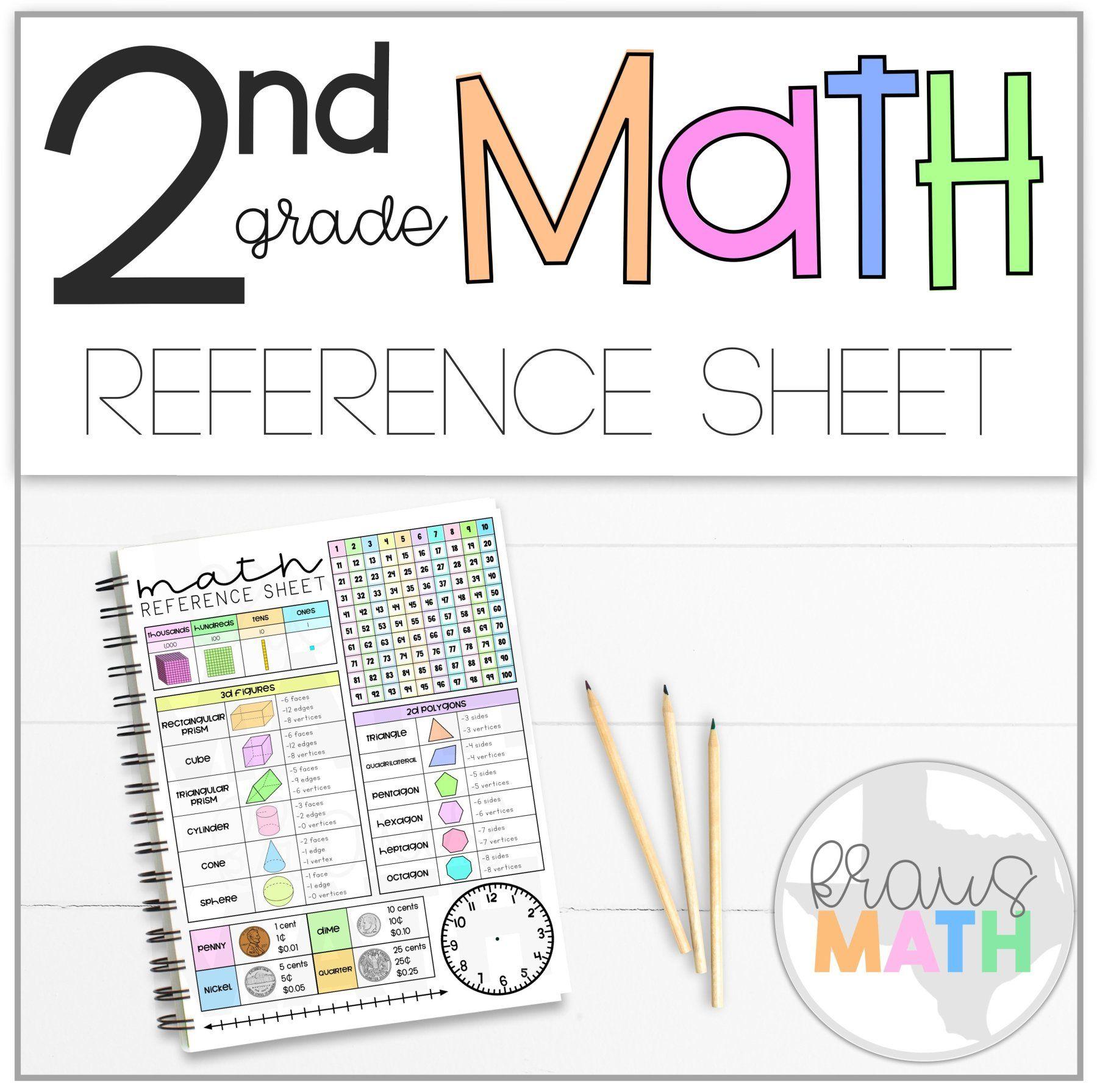 2nd Grade Math Reference Sheet