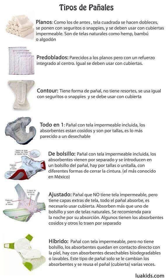 Tipos de pañales | baby | Pinterest | Pañales de tela, Pañales ...
