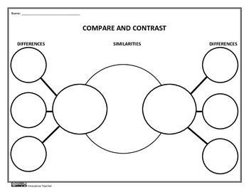 Compare and Contrast Graphic Organizer (Homeschool