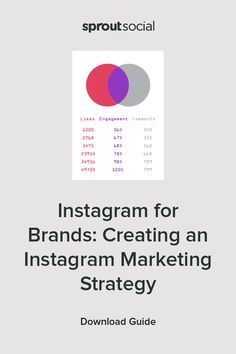 To Help You Develop An Instagram Marketing Strategy Based On Clear