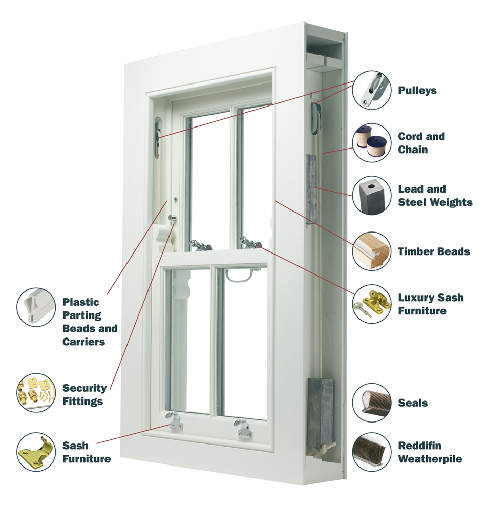 The Traditional Box Sash Window Operates By Counterbalancing The Weight Of The Sash Against Weights Attached To C Casement Windows Sash Windows Window Hardware