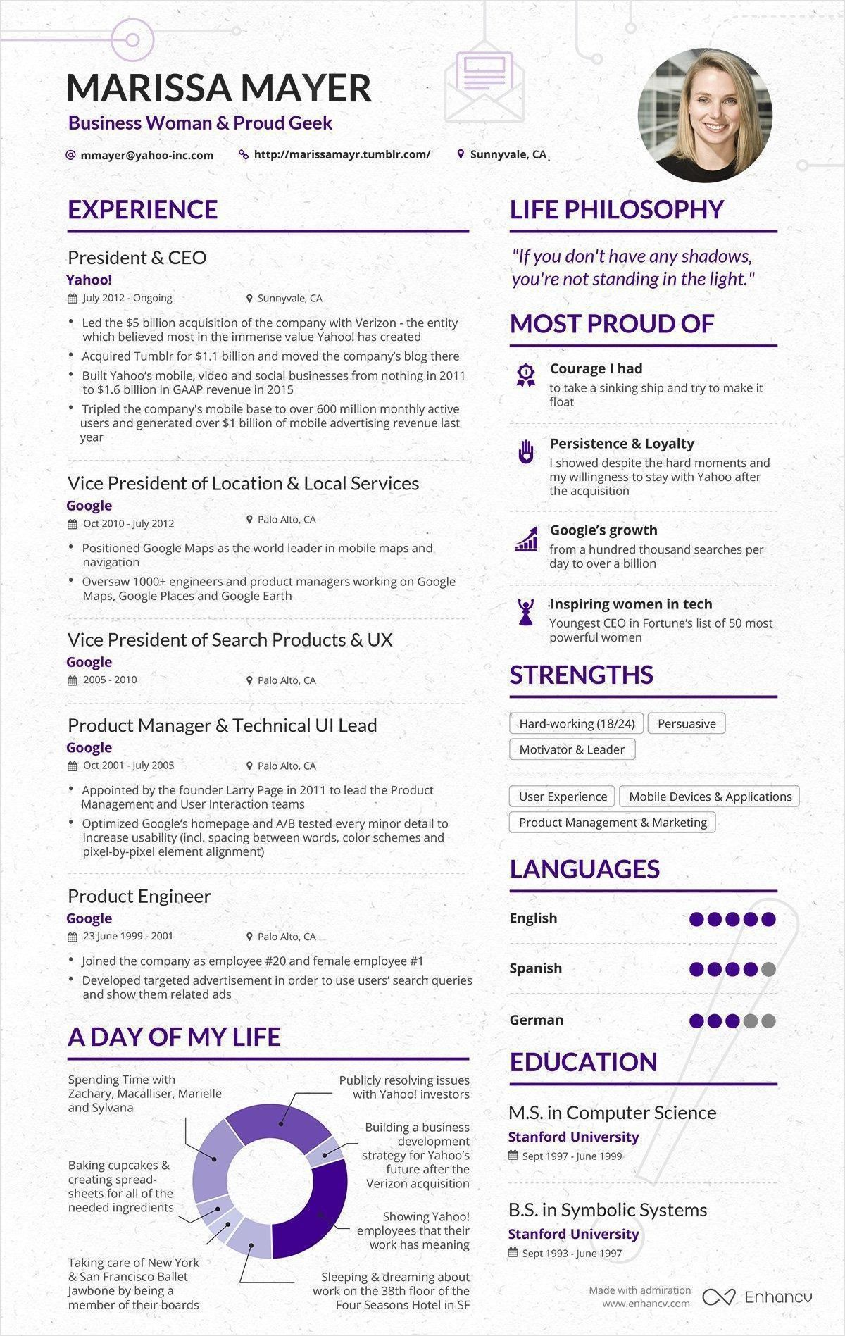 Witamy LinkedIn cv Pinterest Cv template Template and