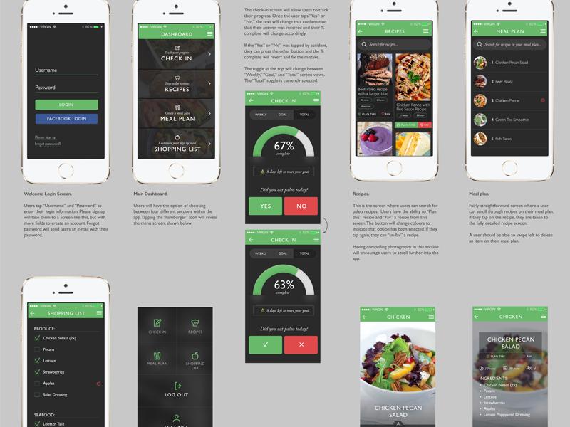 Healthy Eating App Flow Healthy Eating Apps Diet Apps Iphone Apps
